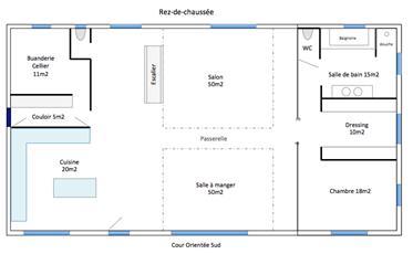 Nekretnine 318m2 - 1ha zemljišta - gospodarske kuće